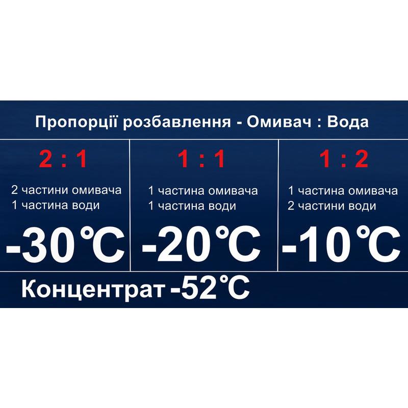 Зимовий омивач концентрат - 52°С