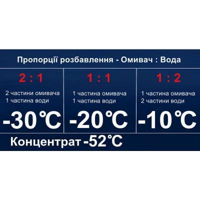 Зимовий комплект з омивачем скла 2 + 3